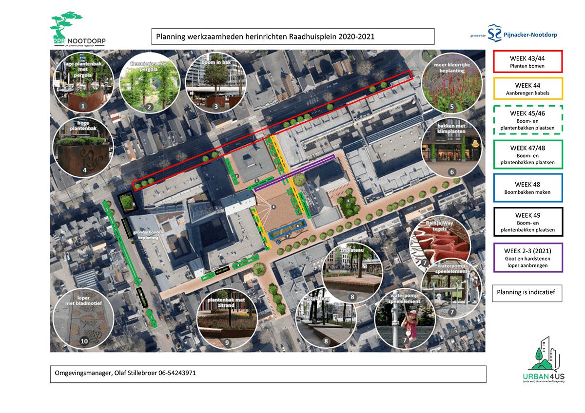 Planning herinrichting Raadhuisplein 2020