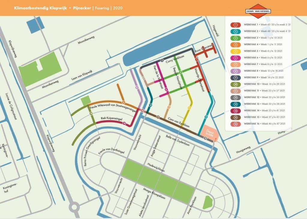 Fasering Klimaatbestendig Klapwijk december 2020